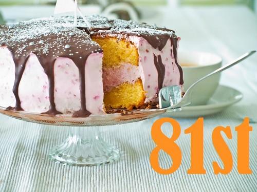 happy_81st_birthday_wishes8