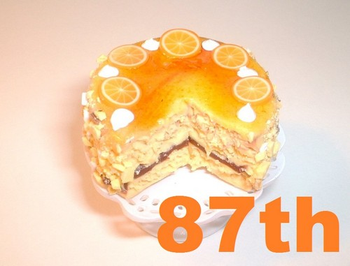 happy_87th_birthday_wishes8