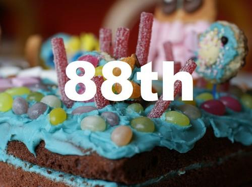 happy_88th_birthday_wishes8