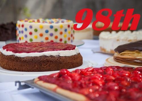 happy_98th_birthday_wishes8